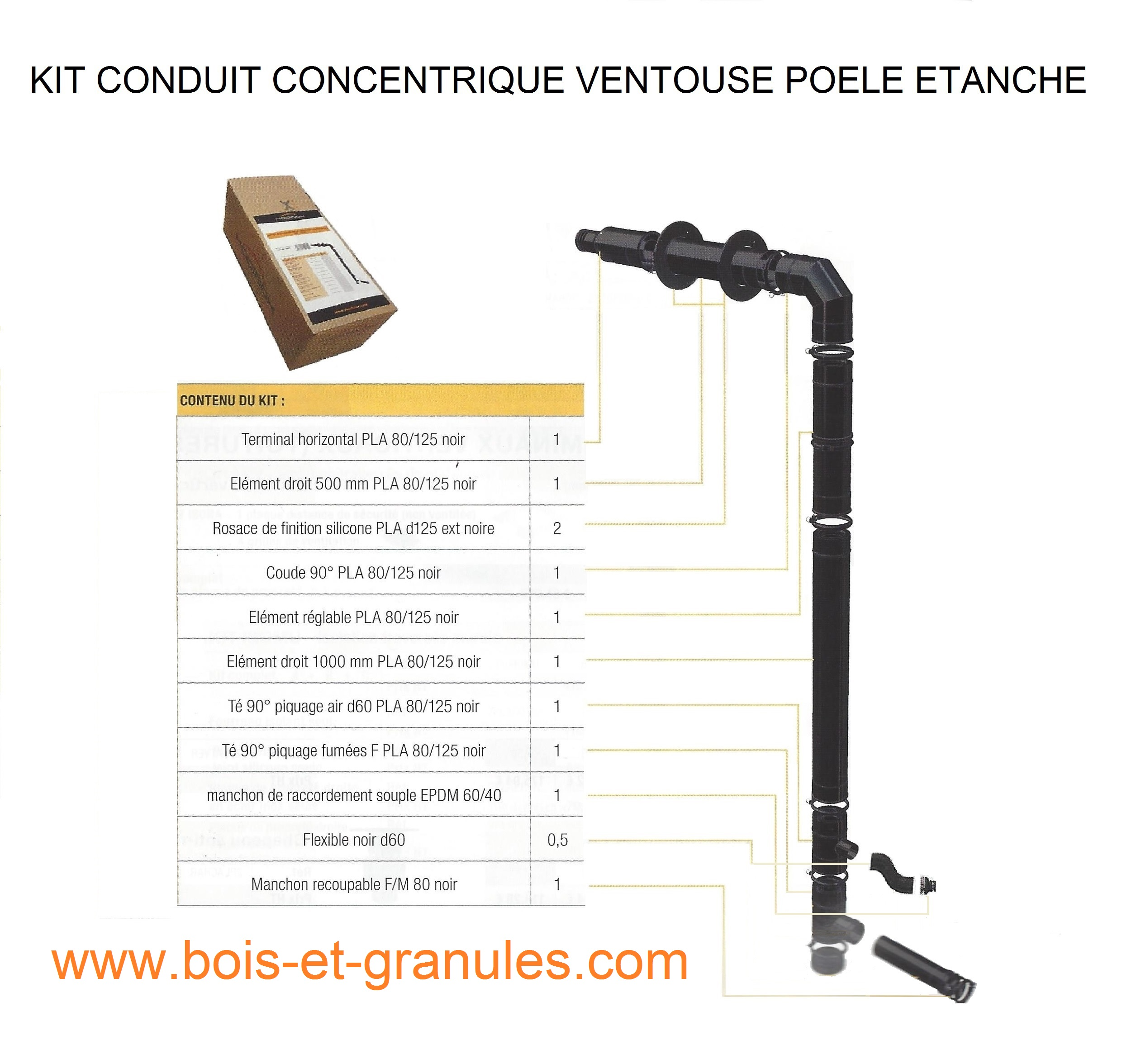 Pack installation for Poele a granule a ventouse