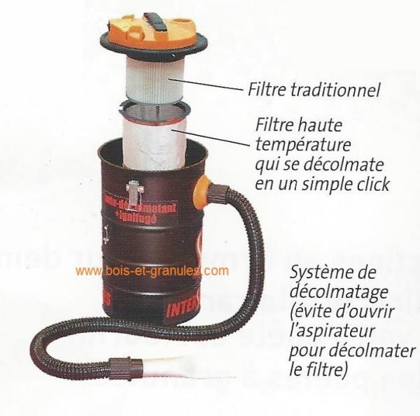 Aspirateurs à cendre Aspirateur à cendres à décolmatage manuel 20 Litres 1000 W double filtres